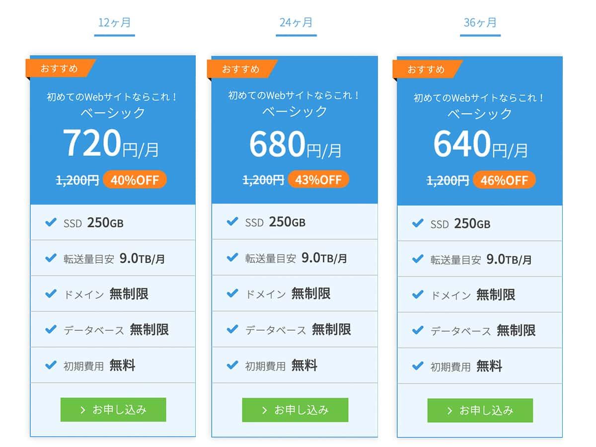 ConohaWINGの新しい価格表
