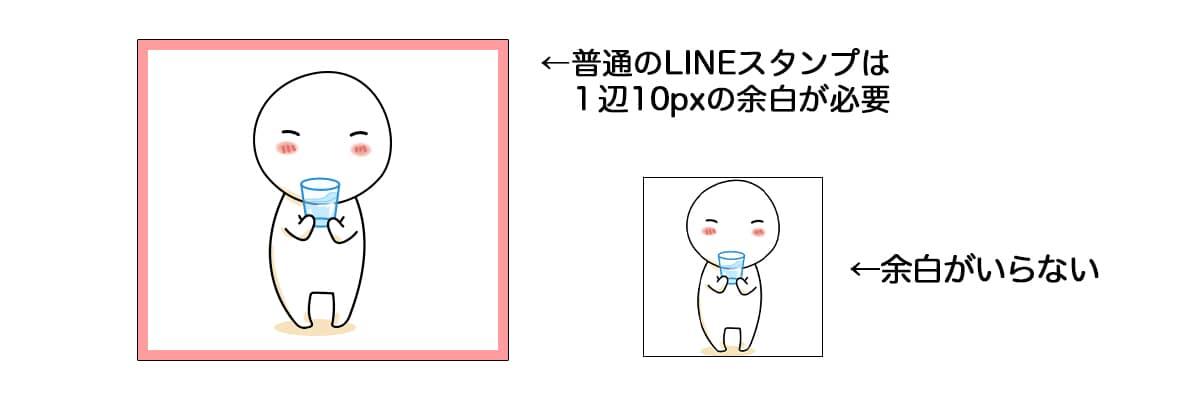 LINE絵文字の作り方