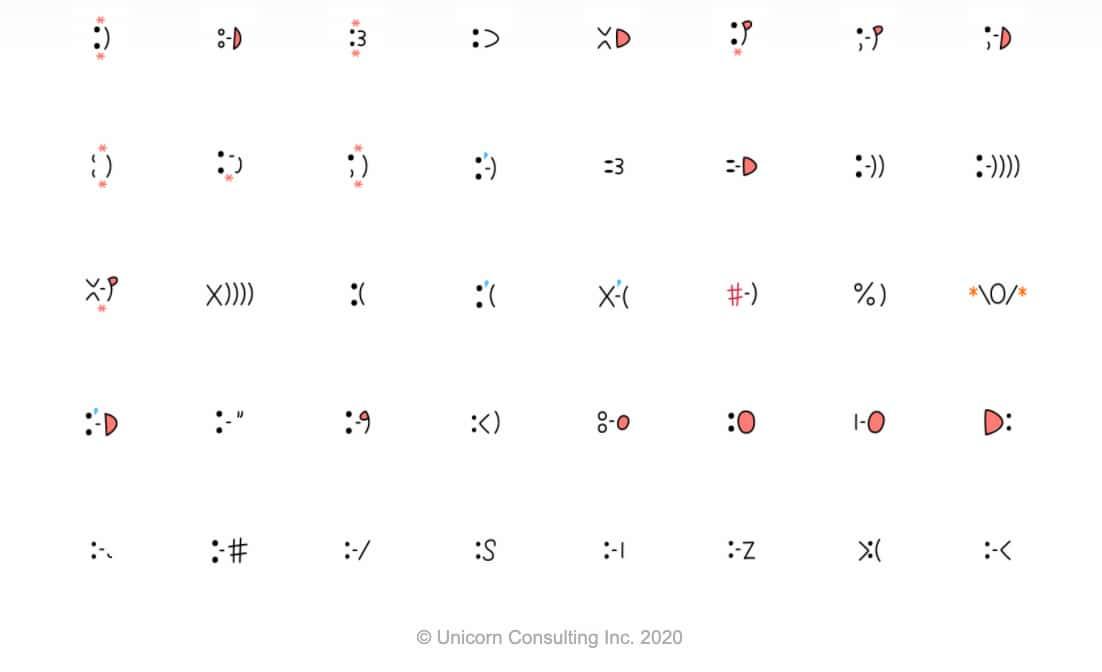 エモティコン絵文字の事例