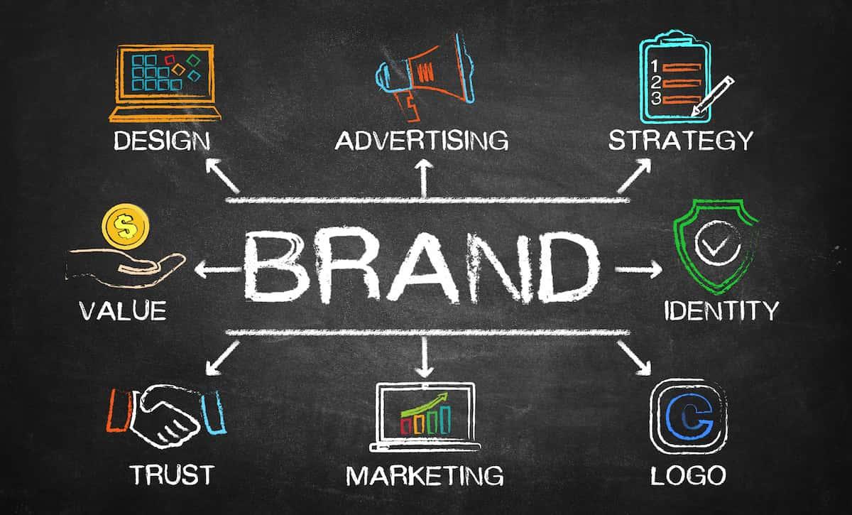 ブログをビジネスで活かす方法を解説