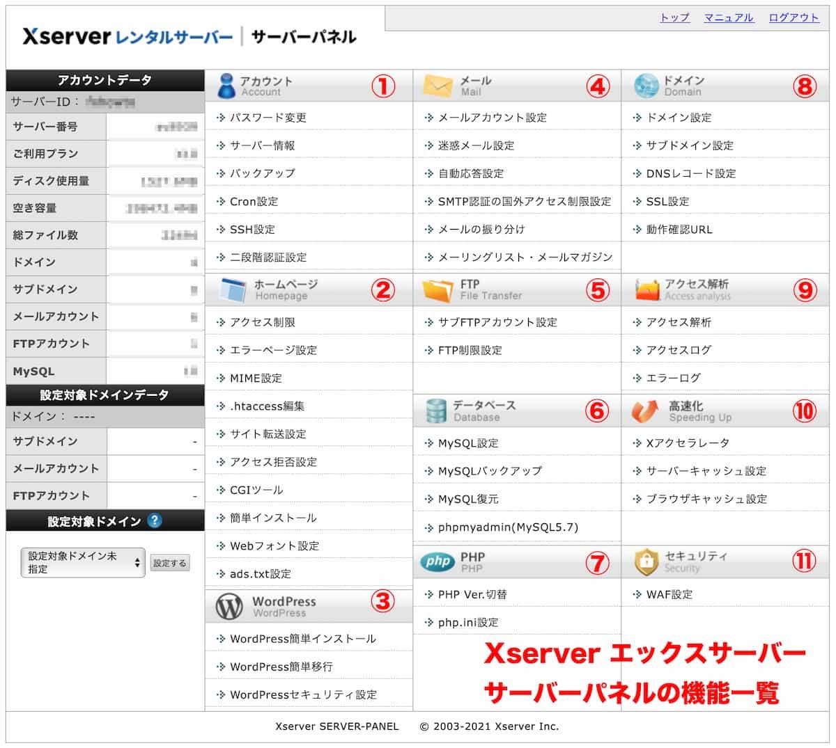レンタルサーバーのエックスサーバーの機能一覧